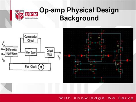 video op layout automated layout synthesis tool for op
