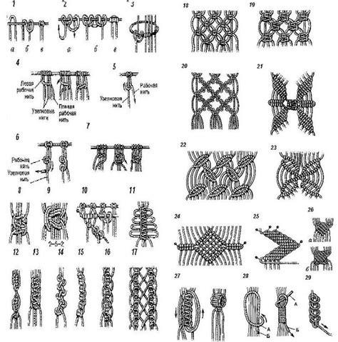 pattern magic en français pdf les 25 meilleures id 233 es concernant tutoriel de macram 233 sur