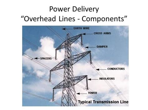 corona in electrical conductors what are the components of overhead transmission of electric power quora