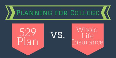 college planning 529 plan vs life insurance federal navigators