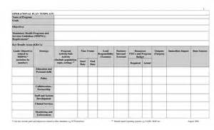 business operational plan template operational plan exles pictures to pin on