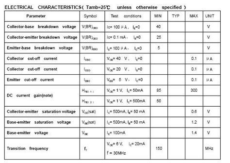 transistor datasheet s8050 s8050 datasheet logic design cadence technology forums cadence community