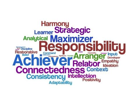 examples of personal core values reflect on your strengths and