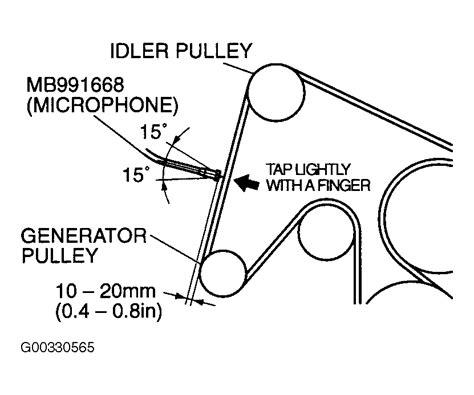 2001 mitsubishi montero sport belt diagram 2003 mitsubishi montero sport belt diagram wiring