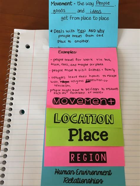 themes of geography foldable 72 best 6th grade geography images on pinterest school