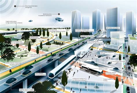 libro architetture citt visioni riflessioni designing london s future road systems design week