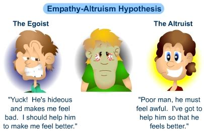 Ethics Of Altruism altruism and bystander behaviour s cool the revision