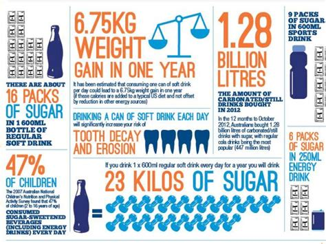 2 energy drinks a day bad why so called healthy drinks are really as bad as soft drink