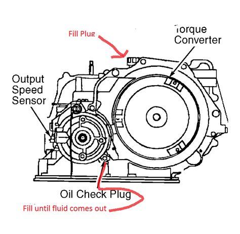 pontiac g6 transmission fluid changepontiac g6 transmission problems pontiac sunfire questions where do i check the
