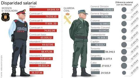 sueldo trabajadores metro barcelona tabla agentes avisan a zoido la equiparaci 243 n salarial costar 237 a