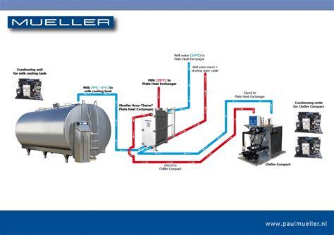 compact refrigerator wiring diagram wiring diagram