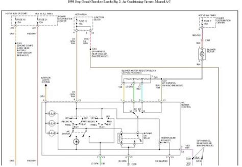 wiring diagram pdf 98 jeep grand wiring get