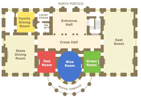 layout of the white house the white house