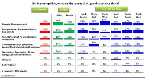 anatomically correct dolls south africa peer pressure statistics 2013 www pixshark images