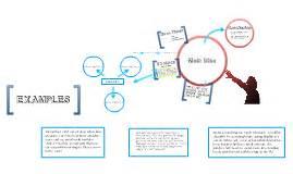 priscilla and the wimps plot diagram copy of plot conflict by ericka bush on prezi