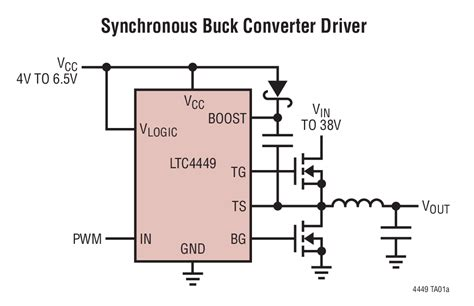 transistor line driver ltc4449 high speed synchronous n channel mosfet driver linear technology