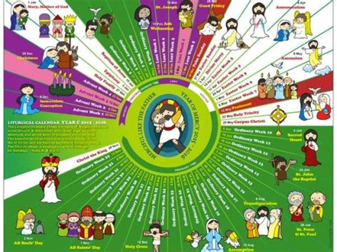 fungsi  liturgi renungan harian