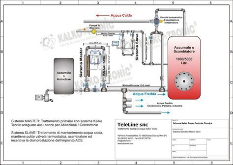 autoclave per appartamento prezzi impianto idraulico con autoclave schema idrico sanitario