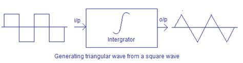 integrator circuit square wave triangular wave generator using op circuit diagram working and theory