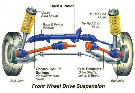 Engine Mounting Dudukan Mesin Kanan Toyota Corolla 1997 مكونات وأجزاء عفشة السيارة كاملة كيفية المحافظة علي العفشة الخاصة بالسيارت اونست كار