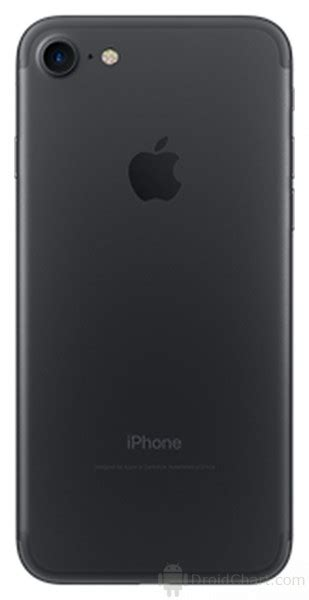 apple iphone 7 2016 review and specifications