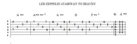 stairway to heaven guitar tutorial guitar led zeppelin guitar tabs led zeppelin led