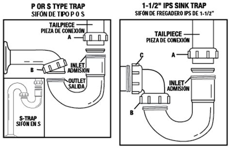 Kitchen Faucet Connections by Pp66 1b 1 1 2 Quot Or 1 1 4 Quot X 1 1 2 Quot J Bend Slip Joint Installation Instructions The Keeney