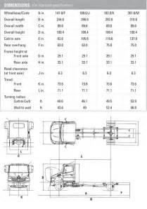 Mitsubishi Canter Dimensions Hino 145 Trucks Robert Green Truck Sales