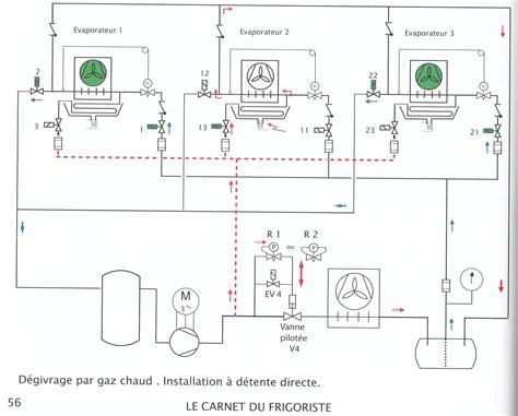 diagramme enthalpique r134a explication livres le carnet du frigoriste de michel poulain e