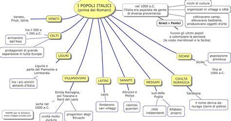 mappe per la scuola i popoli italici