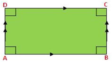 parallelogram diagram different types of quadrilaterals parallelogram