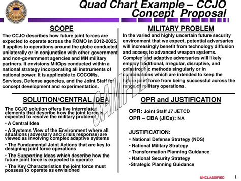 PPT   Quad Chart Example ? CCJO Concept Proposal