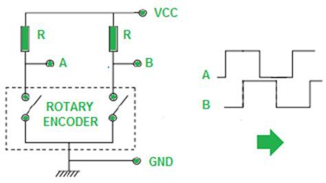 rotary encoder wiring diagram encoder free