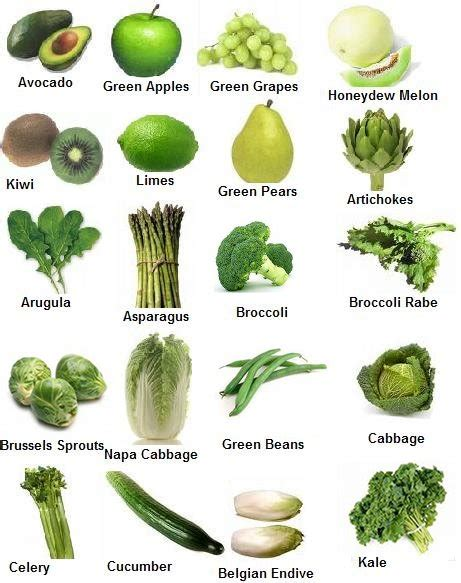 different type of leafy vegetable with name list of fruits and vegetables health benefits and pictures