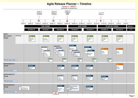 24 images of agile project plan template infovia net