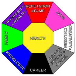 color of knowledge ms feng shui feng shui career business path