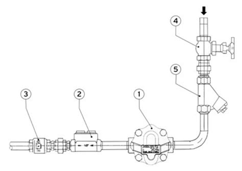 steam trap diagram steam trap selection help steam trap sizing guide
