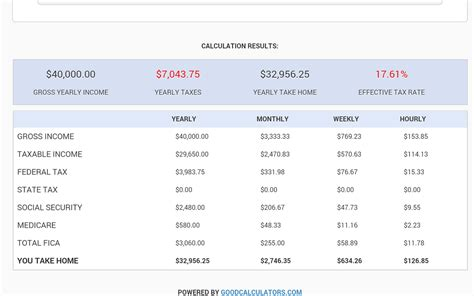 wage calculator usa united states salary tax calculator