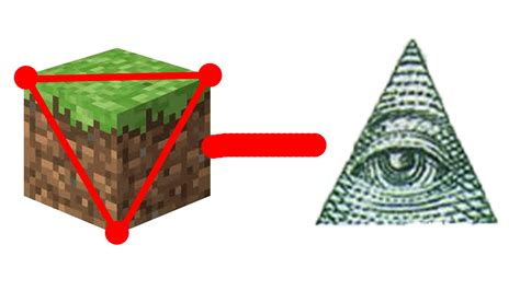 is illuminati minecraft is illuminati
