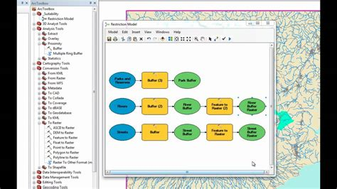 arcgis animation tutorial suitability analysis with arcgis part 1 restriction model