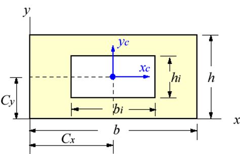 radius of gyration of rectangular section centroid area moments of inertia polar moments of
