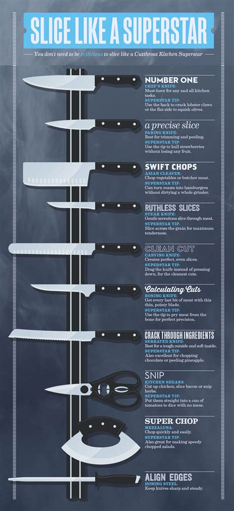 how to use kitchen knives how to use your kitchen knife set as intended infographic