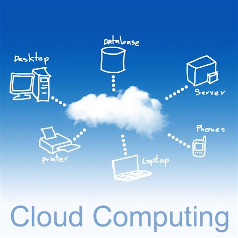 Mba In Cloud Computing In India by Cloud Computing Basics With Important Questions In Pdf