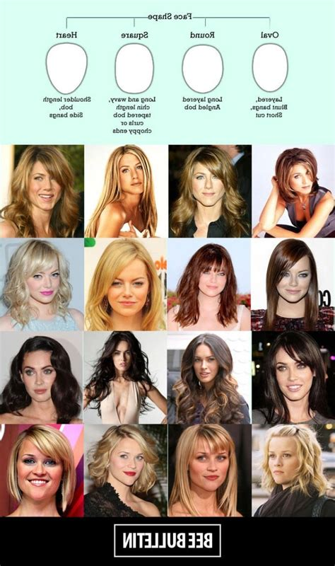 hairstyle ideas to suit face shape 20 best of short hairstyles for pear shaped faces