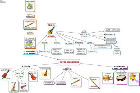 gioia e rivoluzione testo pin aiuto scuola tesine la droga mappa concettuale on