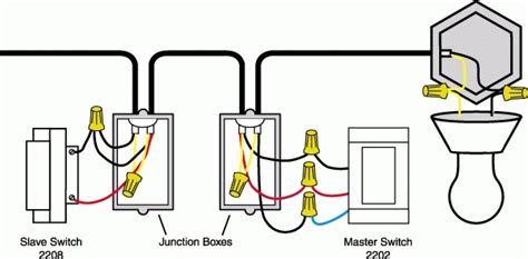 leviton three way dimmer switch wiring diagram leviton dimmer wiring diagram 3 way wiring diagram and schematic diagram images