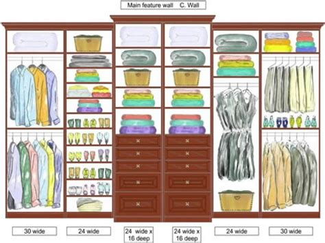 Master Bedroom Suite Plans closet usa master bedroom suite design bedroom closet
