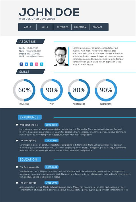 Best Resume Tips 2017 by Professional Web Developer Resume Template