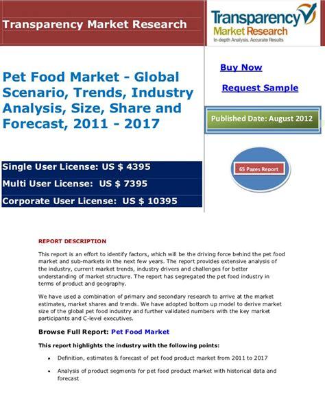 Mba Subprime Market Size by Pet Food Market Global Scenario Trends Industry