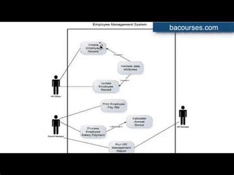 tutorialspoint uml pdf use case diagram case study exle sludgeport919 web